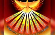 Minh họa 7 ơn Chúa Thánh Thần